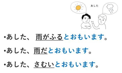 ~と思います 日本語 文法