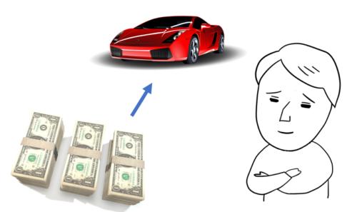 お金があったら車がほしいです。