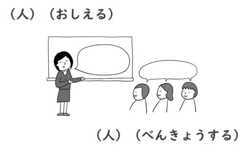 第22課 導入 教案