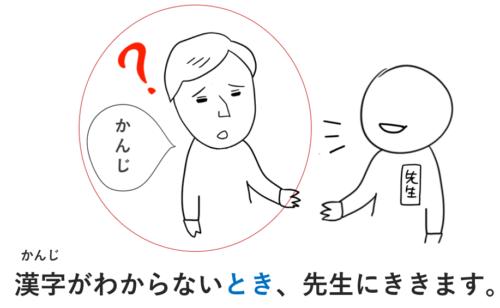 ~ないとき、~ 日本語
