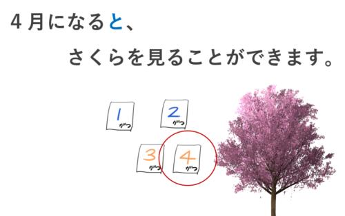 4月になると、桜が咲きます。