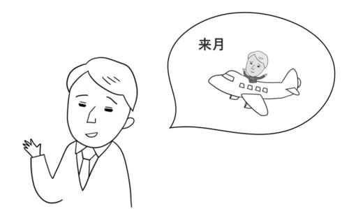 旅行 人 飛行機