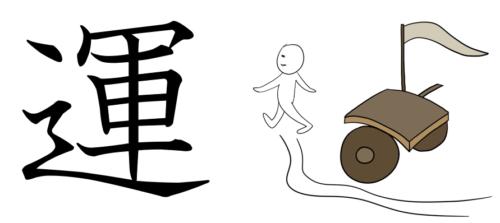 運 漢字 成り立ち イラスト 起源