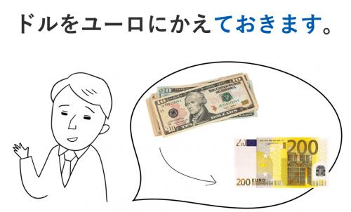 旅行 ユーロ ドル ておきます 準備 日本語 教案 イラスト