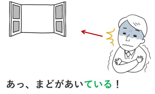 窓が開いている 寒い 自動詞
