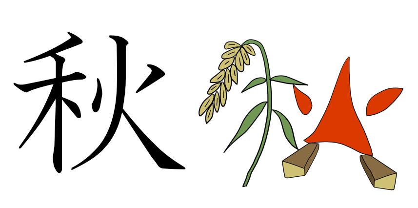秋 漢字 成り立ち イラスト 起源