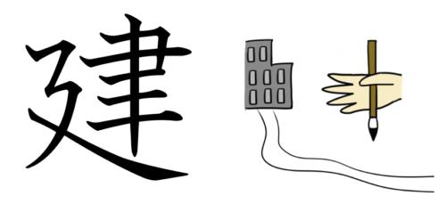 建 漢字 成り立ち イラスト 起源