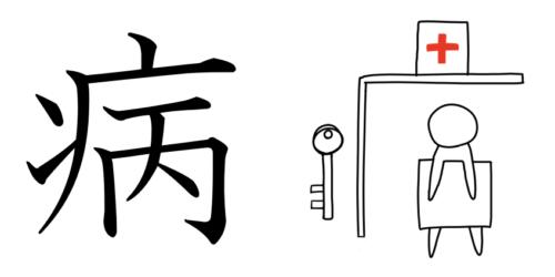 病 漢字 成り立ち イラスト 起源