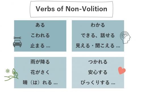 意志動詞 無意志動詞 まとめ 違い 表 一覧 第42課 みんなの日本語