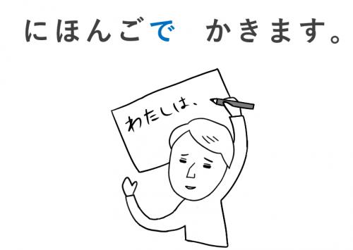 みん日第7課教案(格助詞の「で」道具・手段)