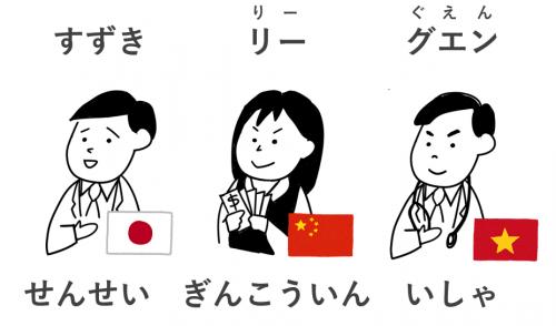 国籍 職業 自己紹介