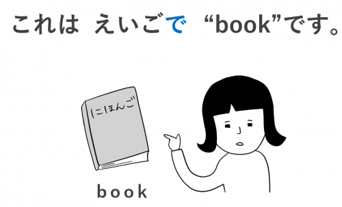 みん日第7課教案(格助詞の「で」言語