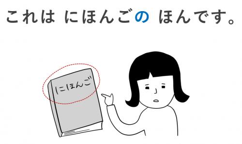 英語の雑誌 日本語初級・第2課の教案とイラスト