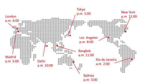世界の国の時間
