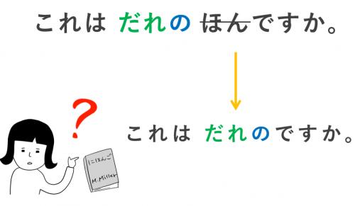 だれの 日本語初級・第2課の教案とイラスト