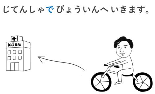 自転車で家へ帰ります。