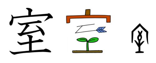 室 漢字 成り立ち イラスト