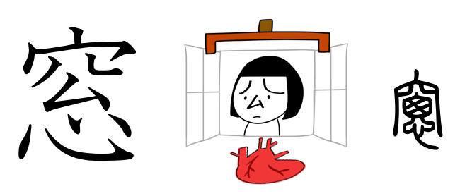 窓 漢字 成り立ち イラスト
