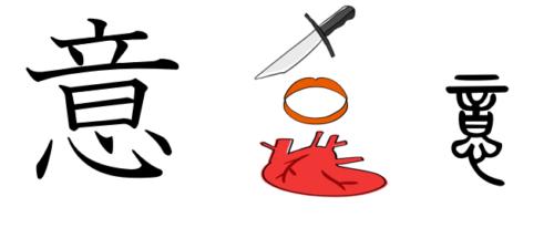 意 漢字 成り立ち イラスト