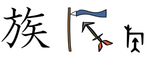 族 漢字 成り立ち イラスト