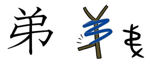 弟 漢字 イラスト 成り立ち
