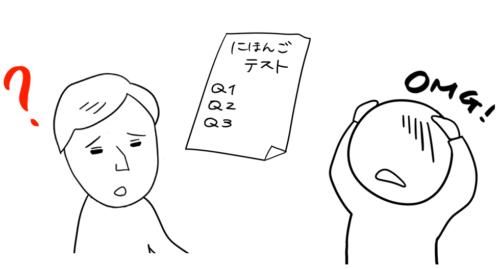 明日 テスト イラスト 第30課 みん日 教案