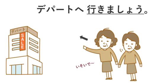 第31課 教案 みんなの日本語 意向形